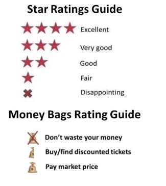 RatingsGuide 4-14